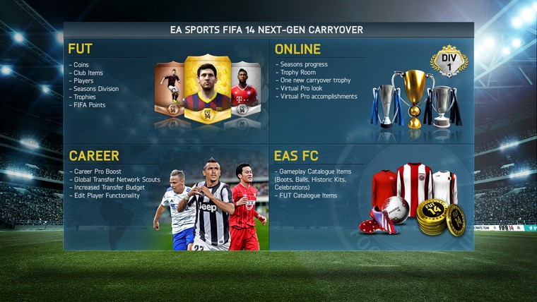 Fifa 14 ultimate team seasons prizes for games