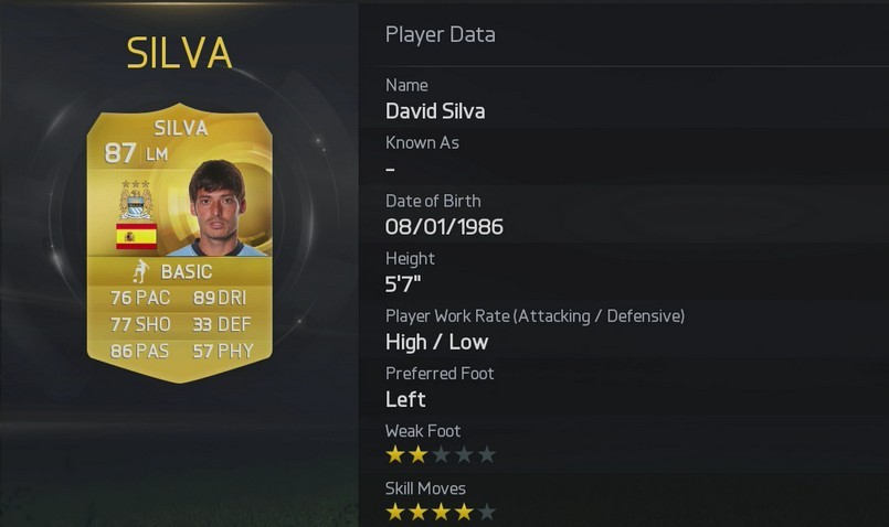 David Silva is one of the Soccer Best Passers According To FIFA 15 Player Ratings