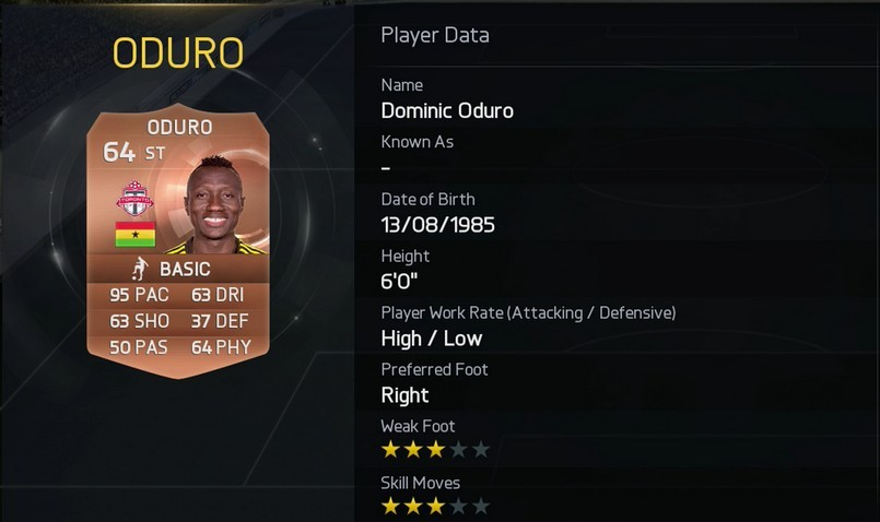 fifa 15 player ratings top 20 fastest players