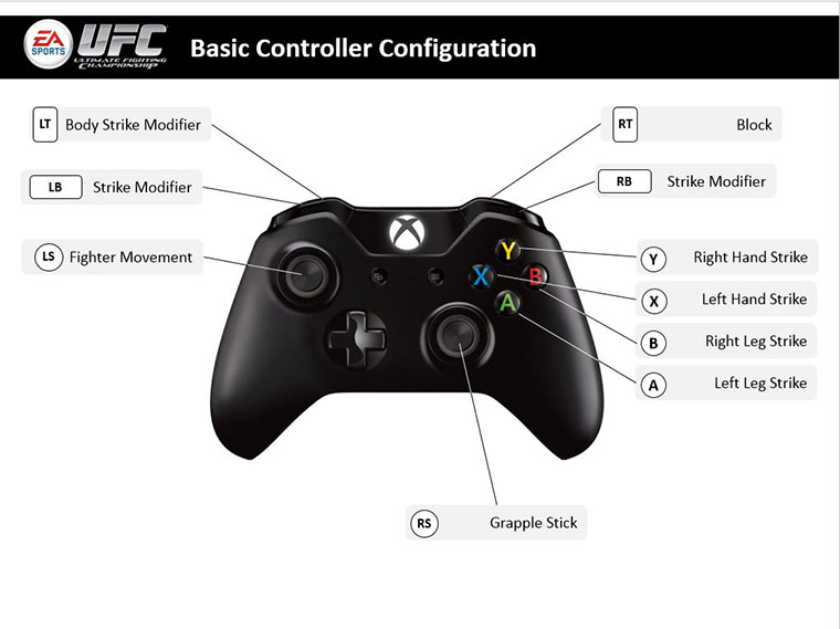 afterglow xbox one controller instruction manual