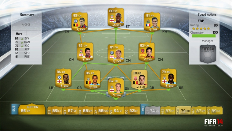 fut 14 matchmaking Exclusive matchmaking is a selective, confidential matchmaking company for upscale, professional singles seeking their soulmate.