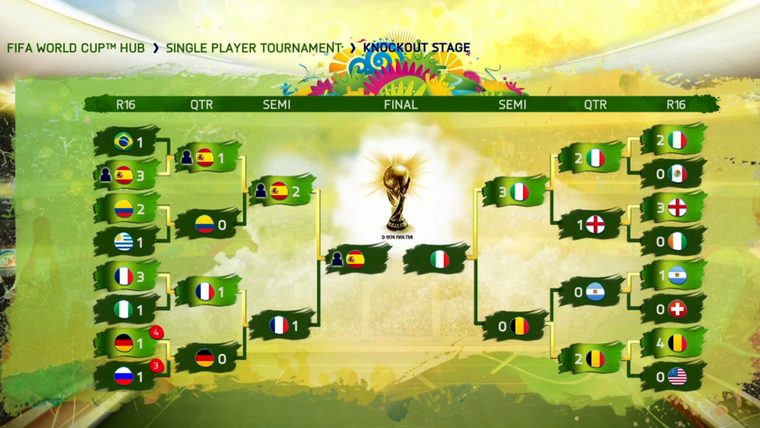 EA will be missing a huge trick if they do not include a World Cup mode