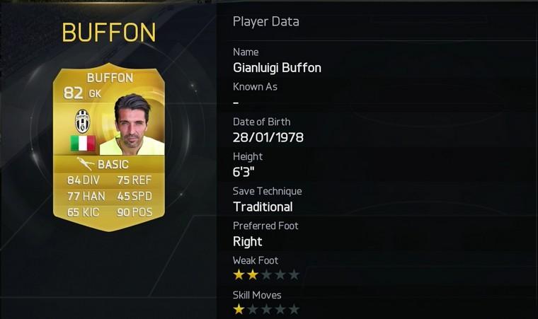 Buffon FIFA 15