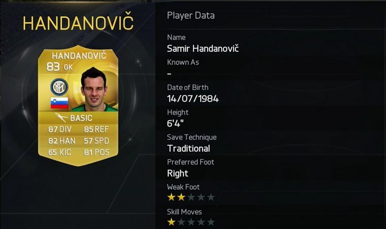 Samir Handanovic FIFA 15