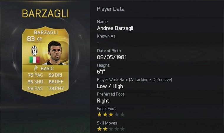 Andrea Barzagli FIFA 15