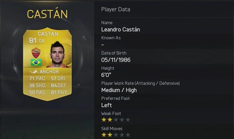 Leandro CAstan FIFA 15