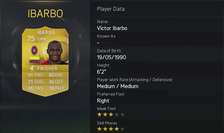 Victor Ibarbo FIFA 15