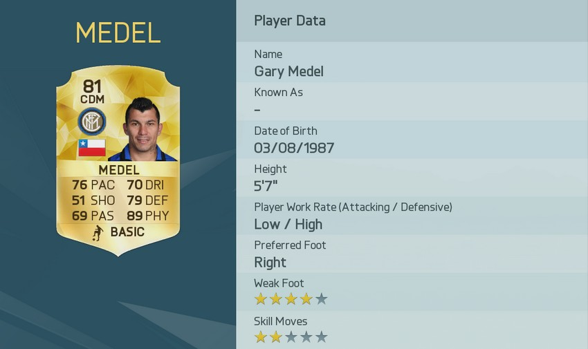 Strongest FIFA 16 Players