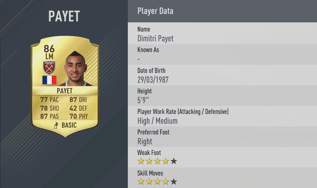 Jogadores de FIFA 17 com melhor passe