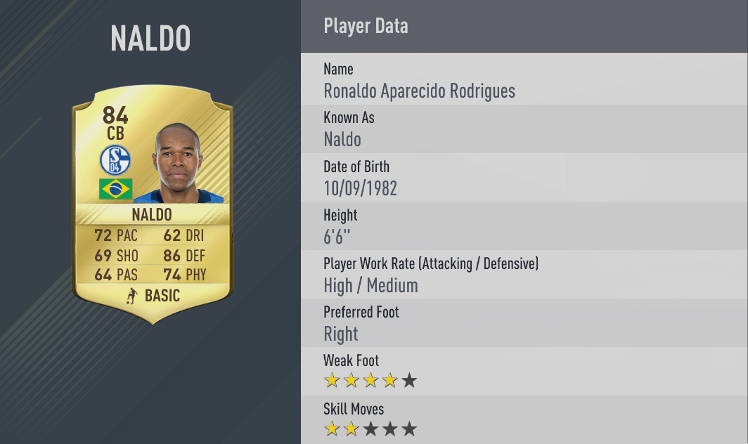 Naldo has held on to impressive shot power throughout his FIFA career