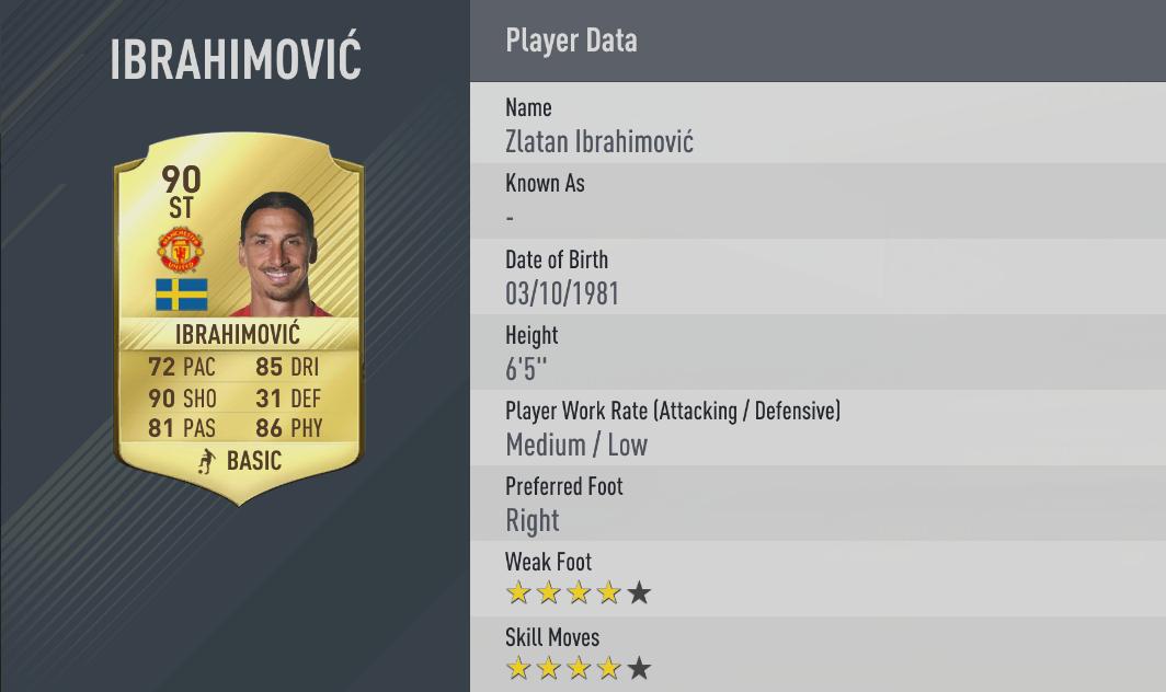 Jogadores de FIFA 17 com melhor remate