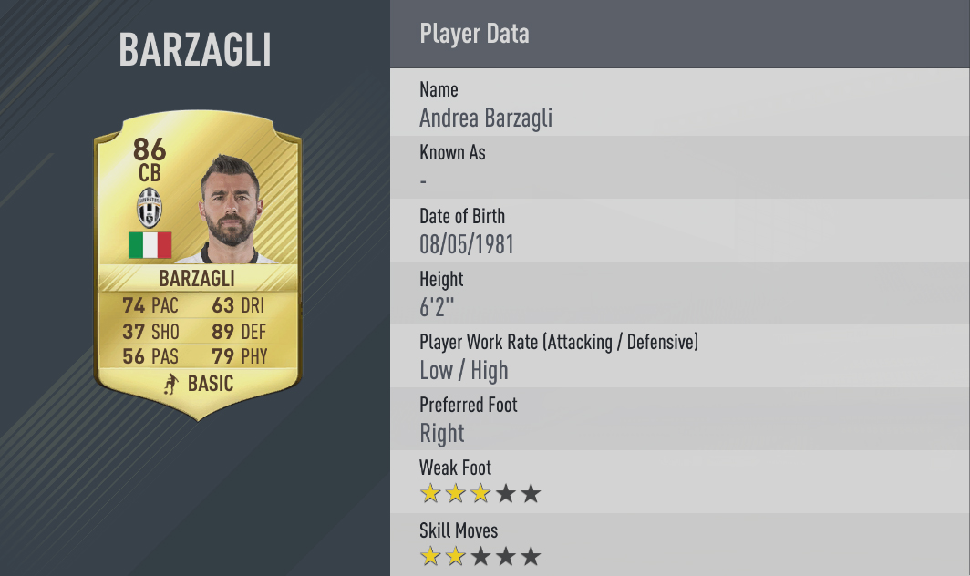 Best FUT 17 Players of Serie A