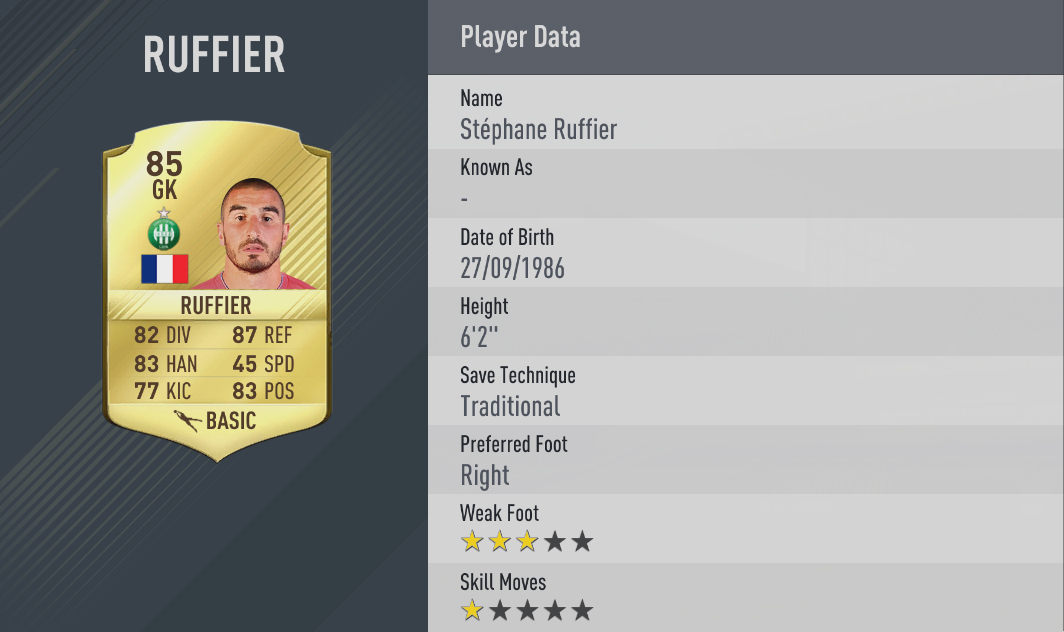 Best FUT 17 Players of Ligue 1