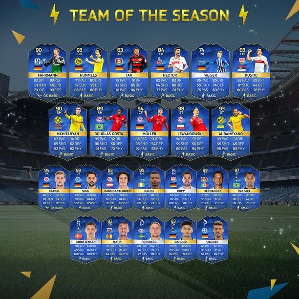 Team Of The Season Bundesliga Fifa 16 Ea Sports
