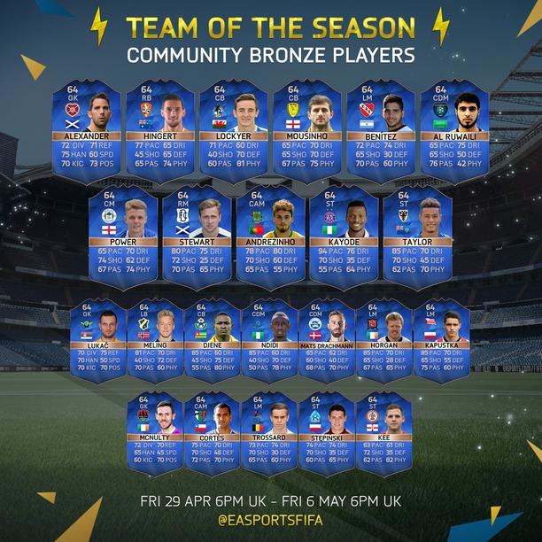 All Team Of The Seasons: Team Of The Season