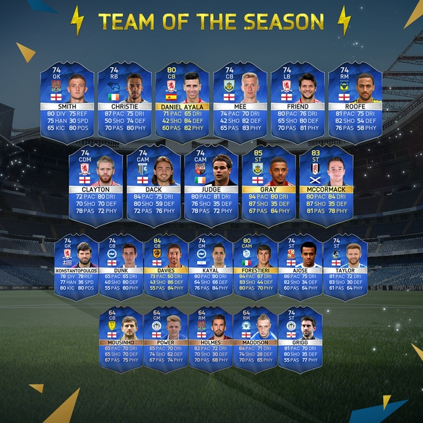 FIFA 16 Ultimate Team Football League TOTS