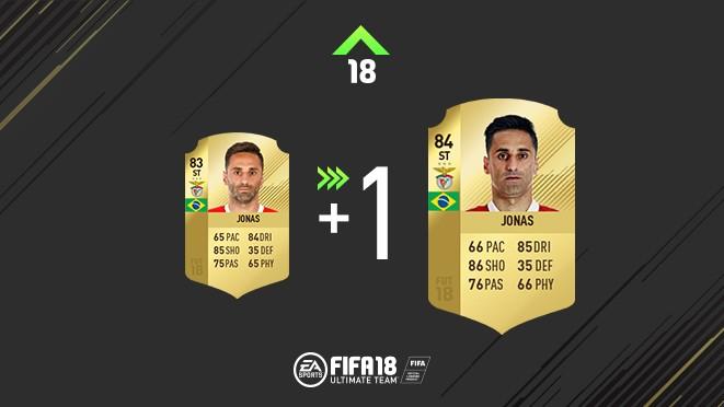 Fifa 18 Rating Refresh
