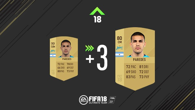 FUT 18 Ratings Refresh Rest Of World