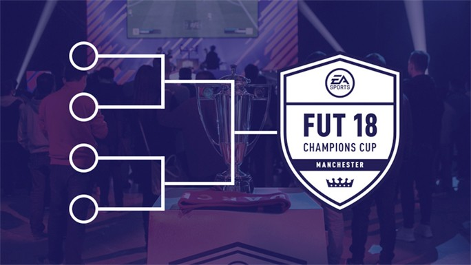 Manchester FUT Champions Cup Tournament Format