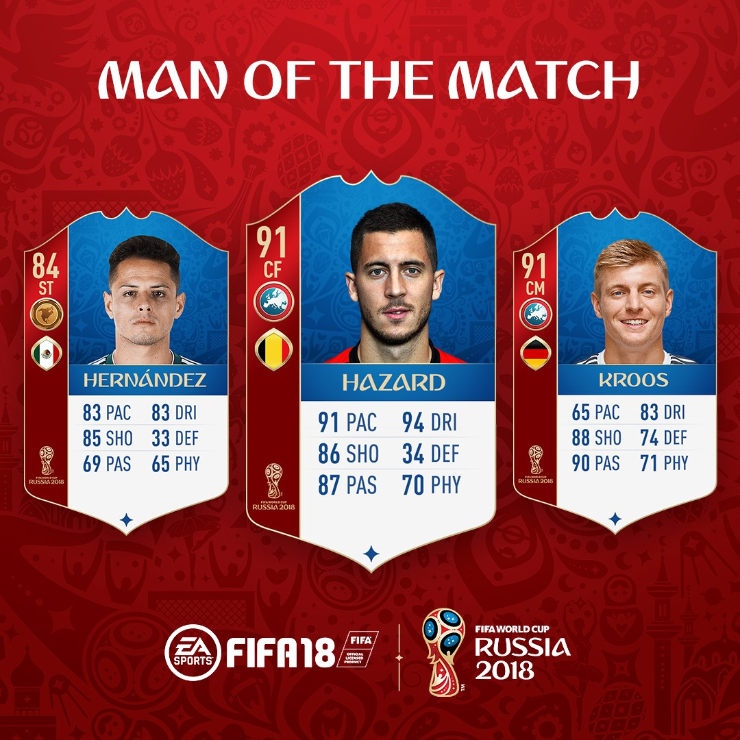 FIFA 18 World Cup Man of the Match 2