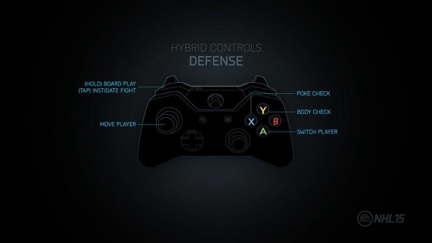 NHL 15 - Hybrid Controls