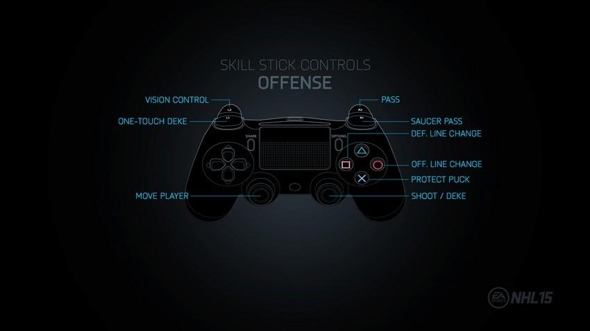 NHL 15 - Superstar Skill Stick Controls