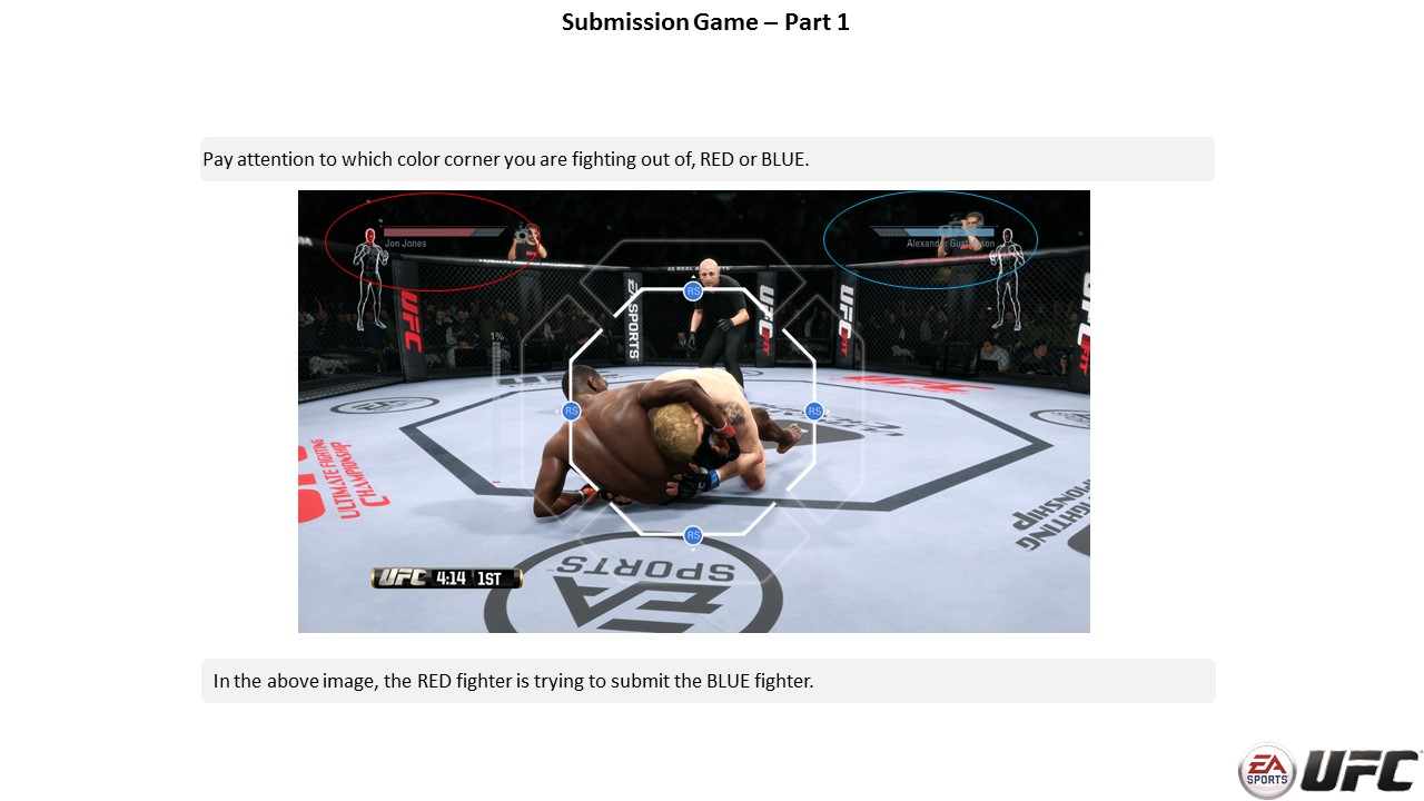 First Step Submission Controls - EA Sports UFC