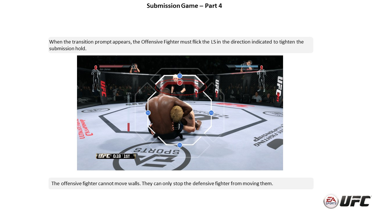 Fourth Step Submission Controls - EA Sports UFC