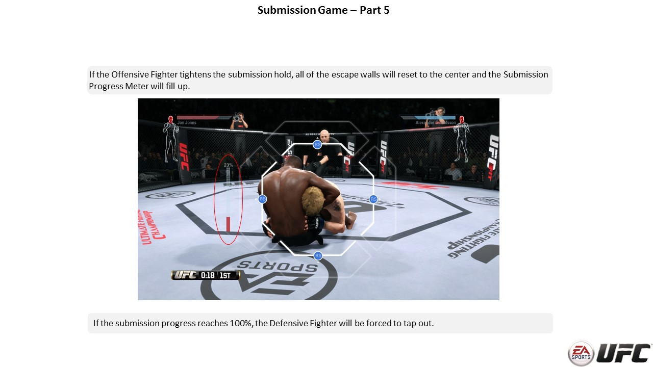 Fifth Step Submission Controls - EA Sports UFC