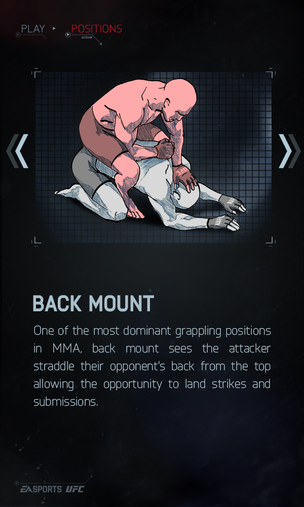 Back Mount - EA Sports UFC