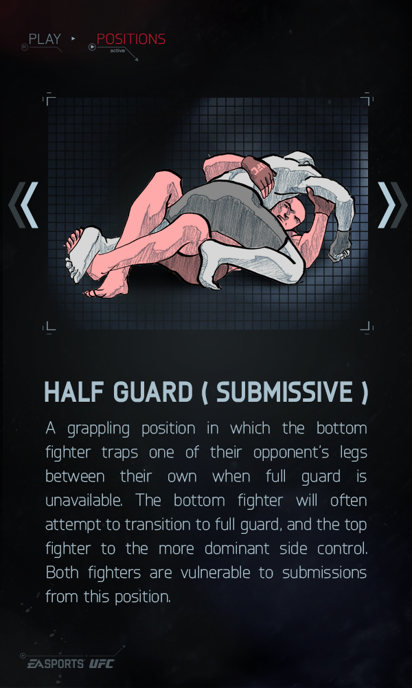 Half Guard (Submissive) - EA Sports UFC