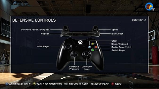 Controles de Xbox One