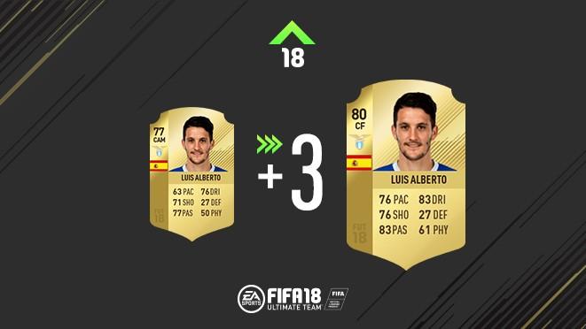 FIFA 18 - CalcioA - zmiany ocen piłkarzy.