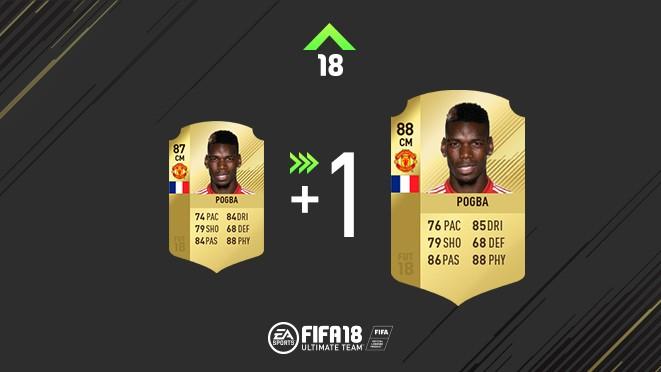 FIFA 18 - Premier League - zmiany ocen piłkarzy.