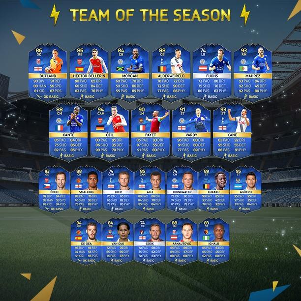 FIFA 16 - TOTS da Barclays Premier League
