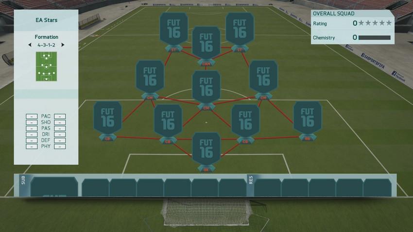 Схема 3-4-1-2 в футболе